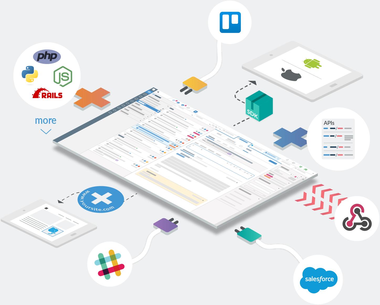 Deskpro | Developers Resources, REST API & Helpdesk Integrations